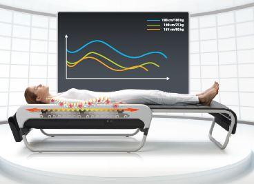 Die medizinische Massageliege von Ceragem Augsburg bei Jin Shin Jyutsu Augsburg